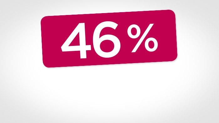 Rádiá RTVS počúva takmer polovica ľudí na Slovensku