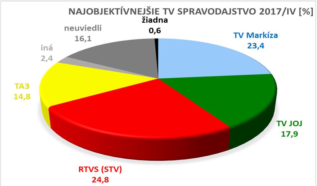spravodajstv.png